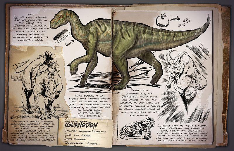 800px-iguanodon_dossier